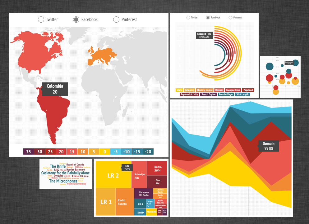 4 free tools for designing incredible infographics