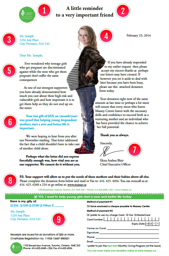 The perfect fundraising letter template sumac non profit software 1 the look maxwellsz